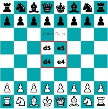 why-controlling-the-centre-is-important-in-chess