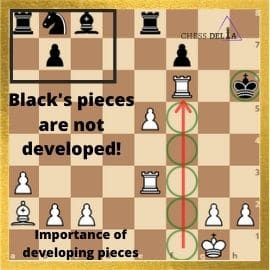 Why is development of pieces so important in chess?