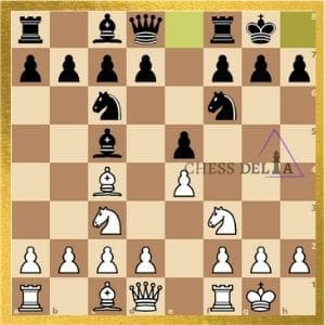 Capablanca vs the opponent copy cat game position after first five moves