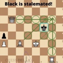 avoid-stalemate-in-chess-1