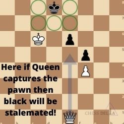 avoid-stalemate-in-chess-2