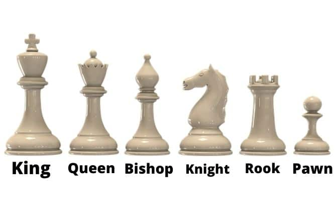 chess-pieces-names