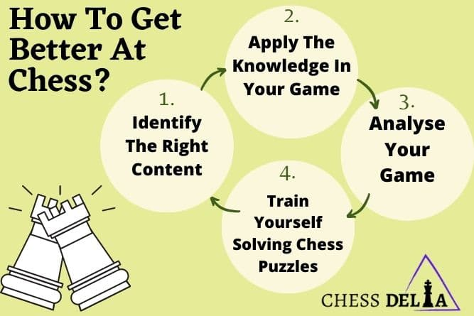better-at-chess
