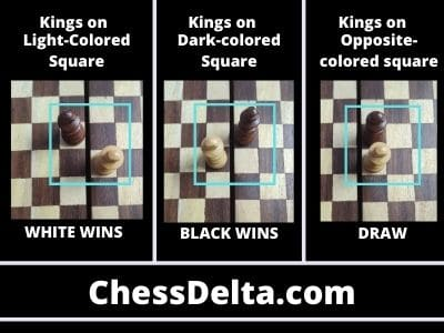 the-result-interpretation-of-the-kings-kept-on-the-middle-of-the-board