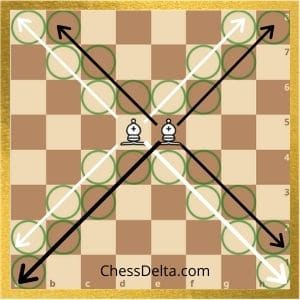 bishop-moves-in-chess