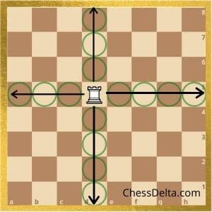 rook-moves-in-chess