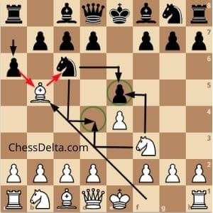 how-to-control-the-center-in-chess