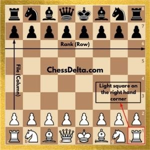 chess-board-setup-diagram