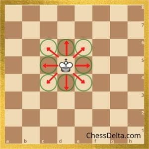 king-moves-in-chess
