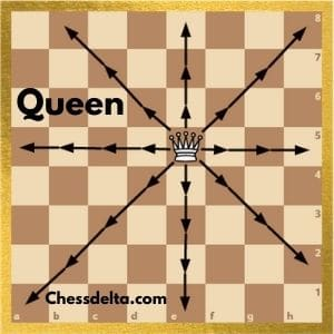 why-is-the-queen-so-powerful-in-chess