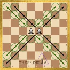 how-does-the-bishop-move-in-chess