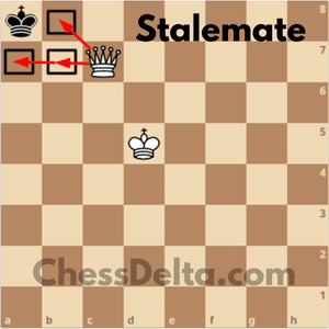 stalemate-in-chess